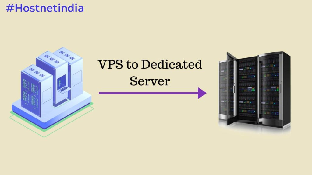 hostnetindia dedicated server