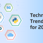 Top Technology Trends in 2020-21